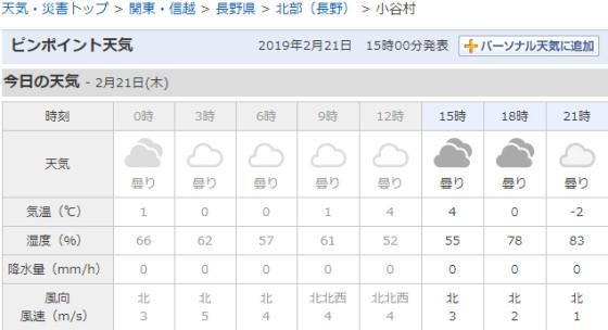 2019-02-21_小谷村天気予報_ts.jpg