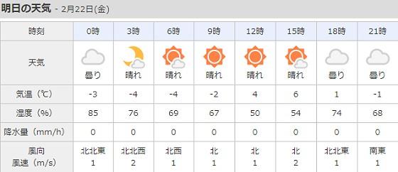 2019-02-21_小谷村明日の天気_s.jpg