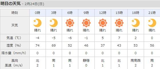 2019-02-23_小谷村明日の天気_ts.jpg