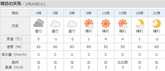 2019-02-25_明日の天気_ts.jpg