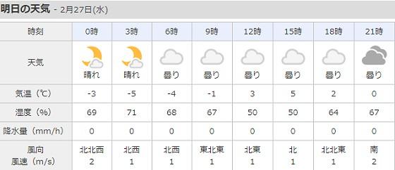 2019-02-26_明日の天気_ts.jpg