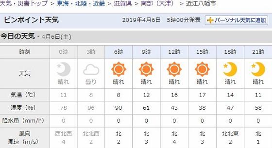 2019-04-06_近江八幡市天気.jpg