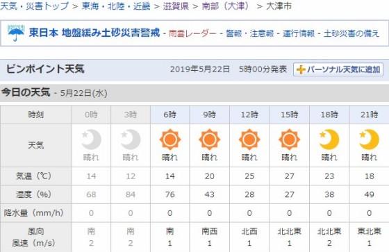 2019-05-22_大津市天気_ts.jpg