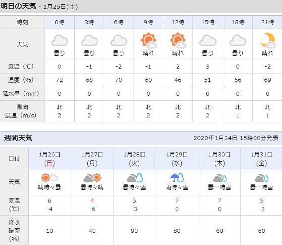 小谷村明日の天気.jpg