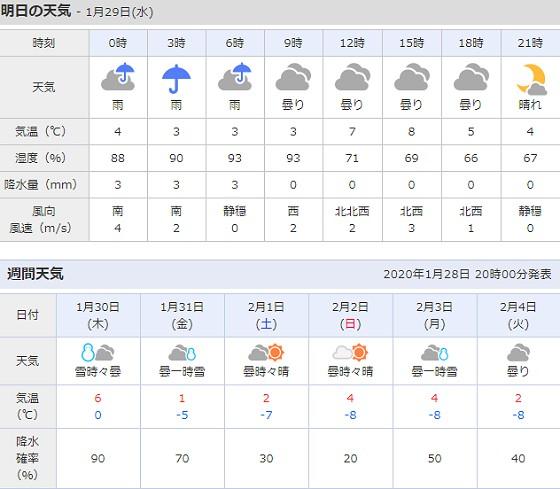 小谷村明日の天気_s.jpg
