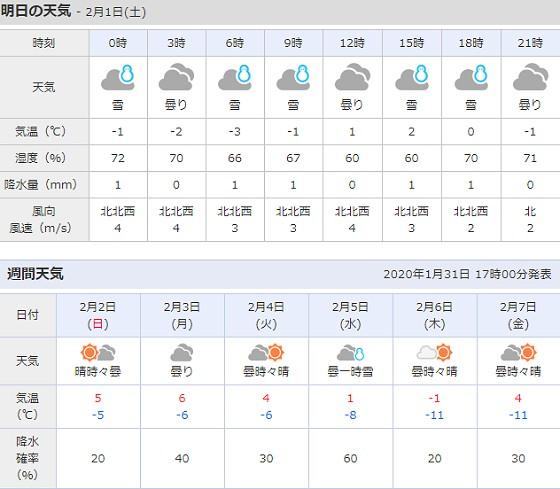 小谷村明日の天気週間予報_ts.jpg
