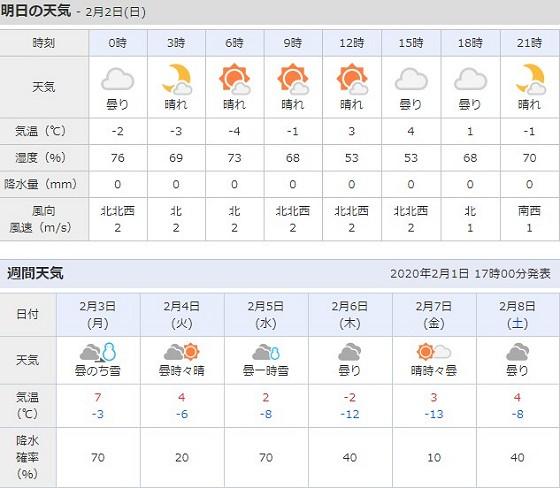 小谷村明日の天気週間予報_s.jpg
