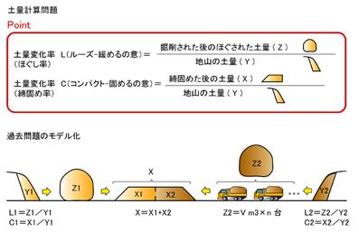 土量計算_解説
