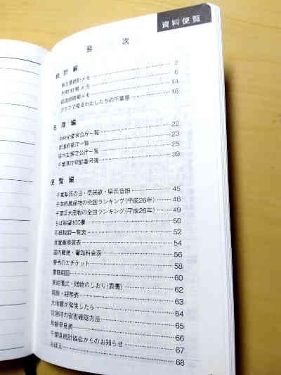 チーバくんの県民手帳の資料便覧の画像