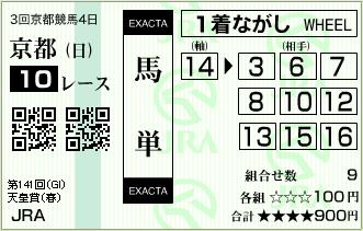2010.05.02_kyoto10r_01