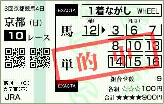 2010.05.02_kyoto10r_02