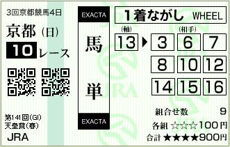 2010.05.02_kyoto10r_03