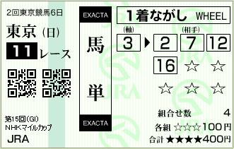 2010.05.09_tokyo11r_03