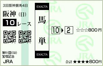 2010.06.27_hanshin10r_01.png