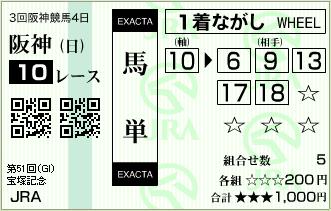 2010.06.27_hanshin10r_03.png