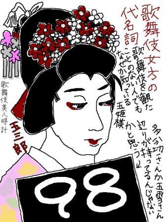 【歌舞伎美人時計】98