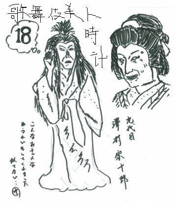 【歌舞伎美人時計】18