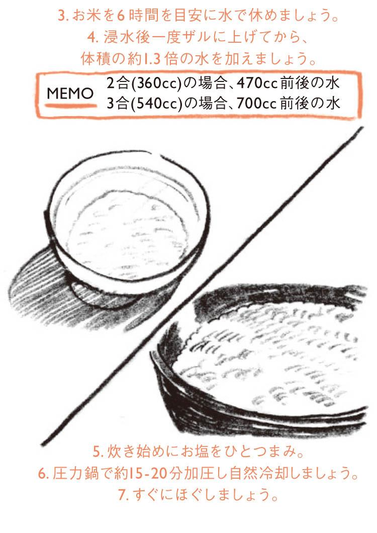 howtogohan-genmai-3.jpg