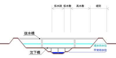 潜水橋.jpg