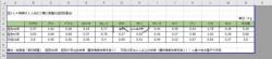 VBA,PageSetup,LineStyle,FitToPagesWide,印刷設定,横向き