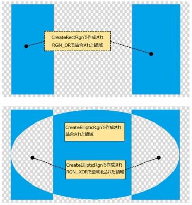 MFC,非矩形ウィンドウ,RGN_XOR,
