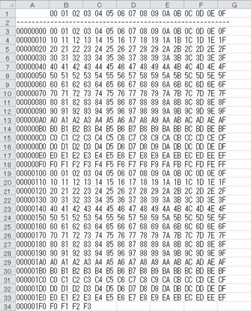 ファイル vba 書き込み テキスト