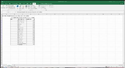 VBA,オートフィルタ,AutoFilter,Criteria,Operator,AutoFilterメソッドで抽出
