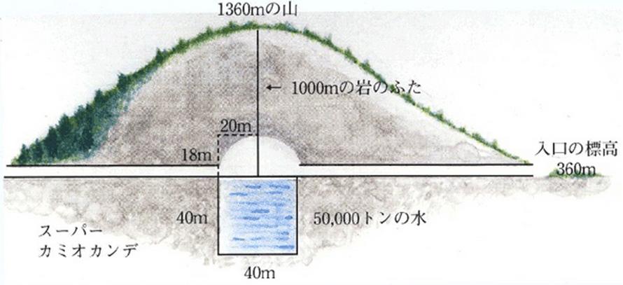 大摩邇(おおまに)                genkimaru1