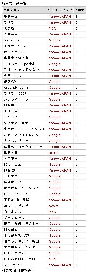 200706CafeDelKotaro検索ワード