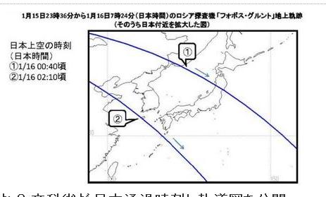 ロシア衛星が未明に落下か?文科省が日本通過時刻と軌道図を公開(RBB TODAY)   写真   Yahoo ニュース