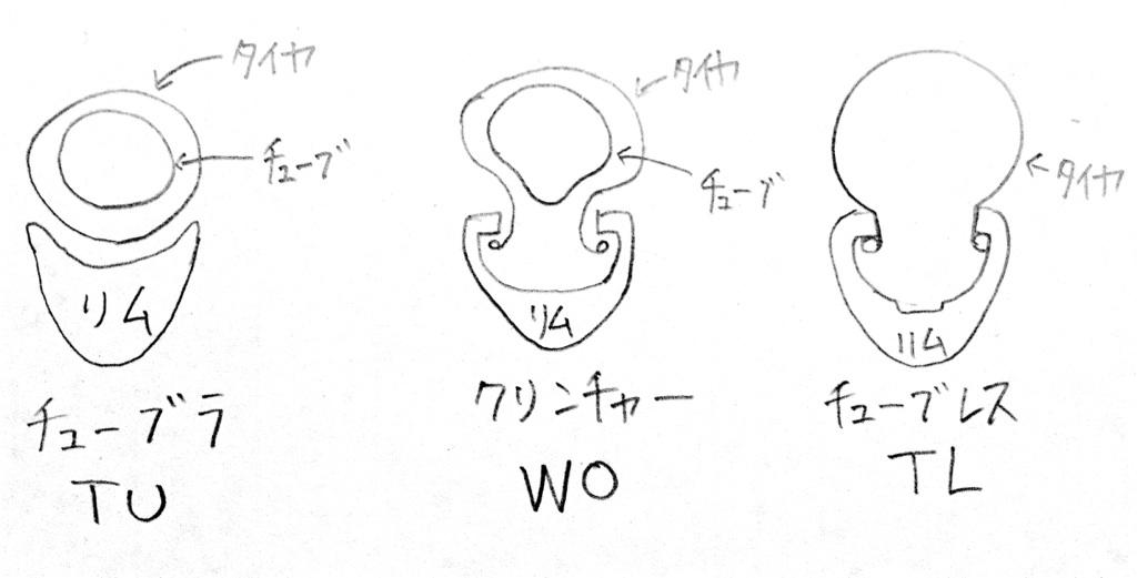 自転車の 自転車 ホイール 組み方 種類 : 中華カーボンホイール製作 ...