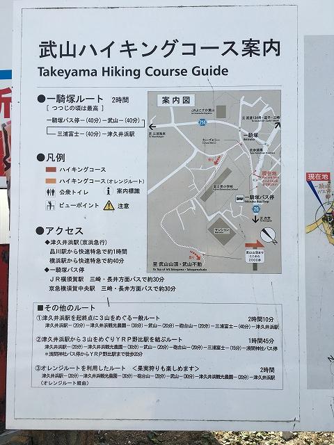 武山ハイキングコース案内