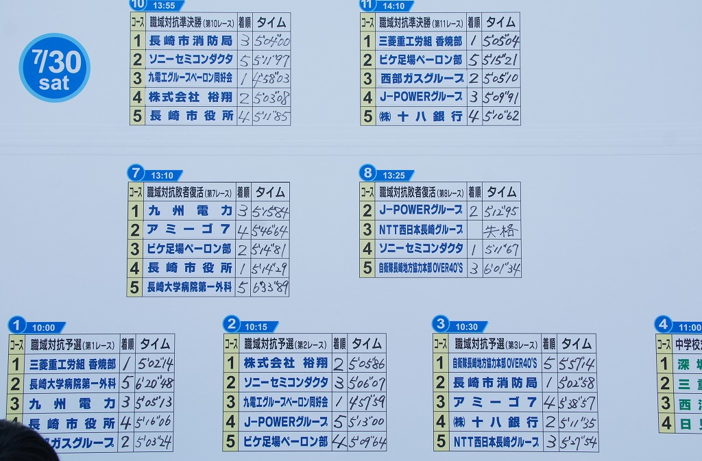 DSC05110 (2)準決勝結果.jpg