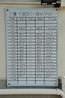 20170711走行会 1083.jpg