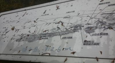額井岳頂上展望図