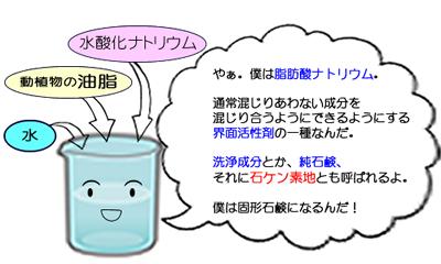 150927脂肪酸Naくん.jpg