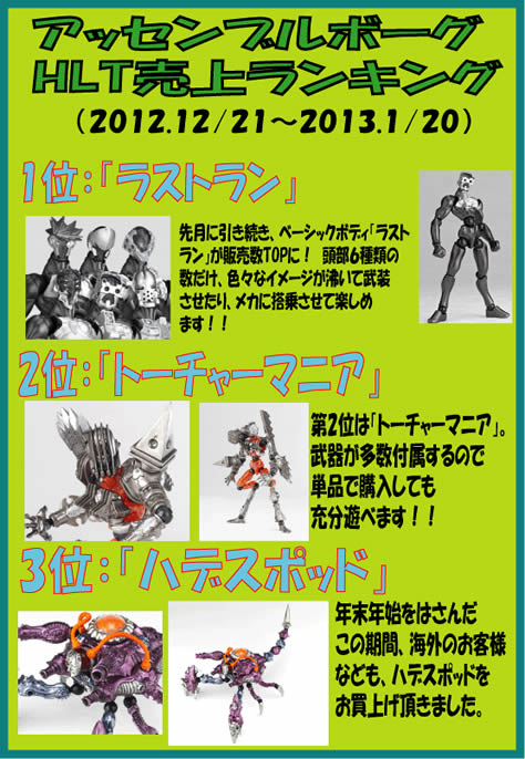 売上げランキング2013.jpg