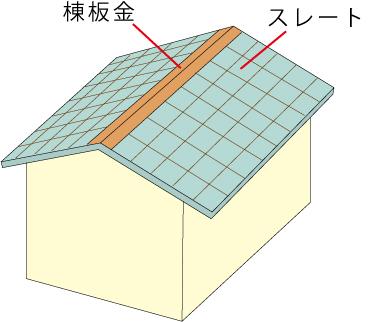 第9回 台風被害による火災保険を活用したリフォーム事例 その6☆画像