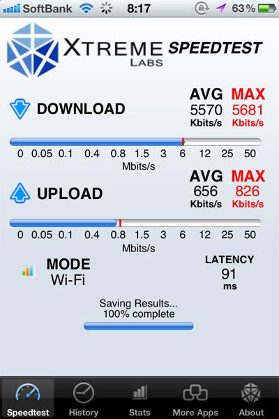 イーモバイルのモバイルWi-FiルーターPocket WiFi (GP02)JR鶴見駅ホームの通信速度