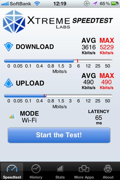 イーモバイルのモバイルWi-FiルーターPocket WiFi (GP02)浜松町駅の通信速度
