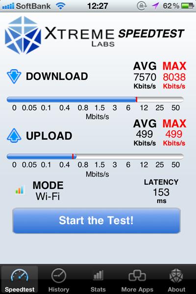 イーモバイルのモバイルWi-FiルーターPocket WiFi (GP02)東京町駅の通信速度