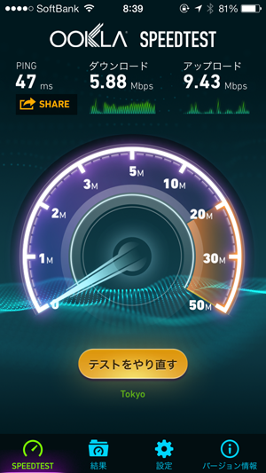 モバイルルーターPocket WiFi LTE(GL06P)朝に横浜駅近くで回線速度測定結果