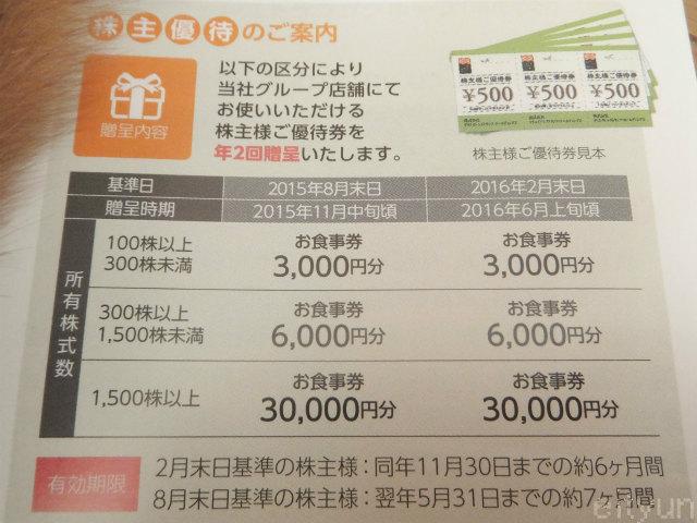クリエイトレストランツ@優待3~WM.jpg