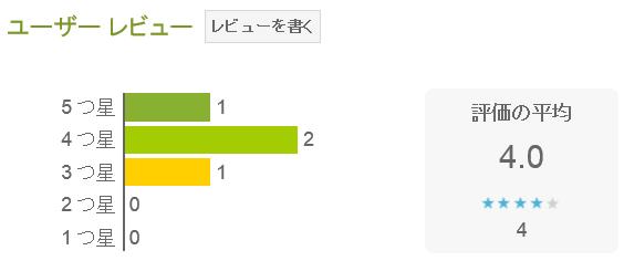 サモンマスターGPレビュー