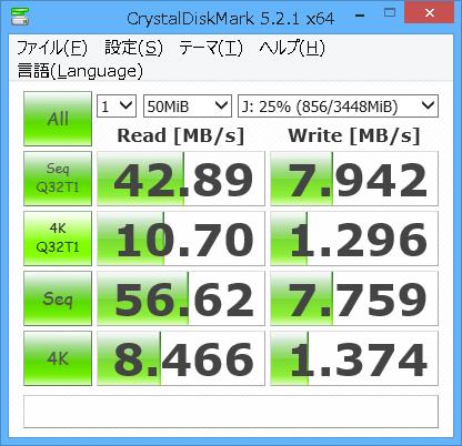 HANAmicron SpeedTest