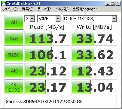 SanDisk 32GB