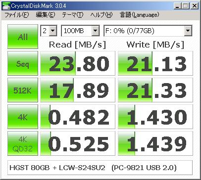 PC-9821Ra20改 Win2k USB ベンチ