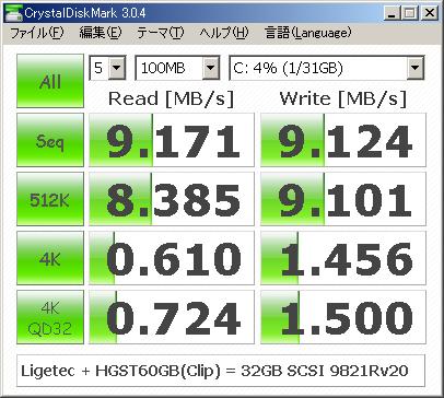 遅い感じがしたのですが、Rv20のオンボードSCSIだと限界かな
