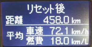 走行距離(ガソリンは27.25L)