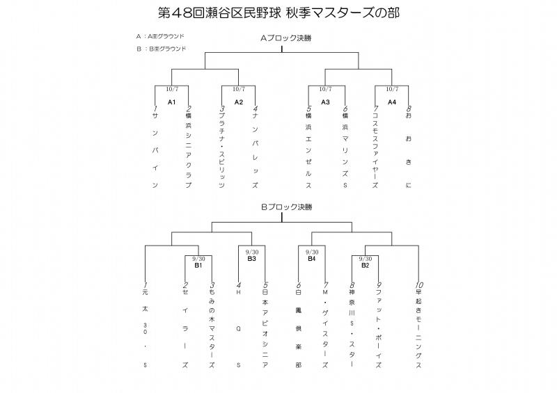 第48回秋季マスターズの部.jpg